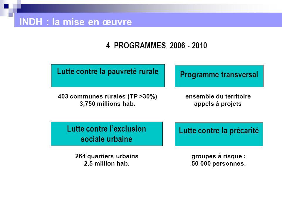 4 PROGRAMMES 2006 - 2010 Lutte contre lexclusion sociale urbaine 264 quartiers urbains 2,5 million hab.