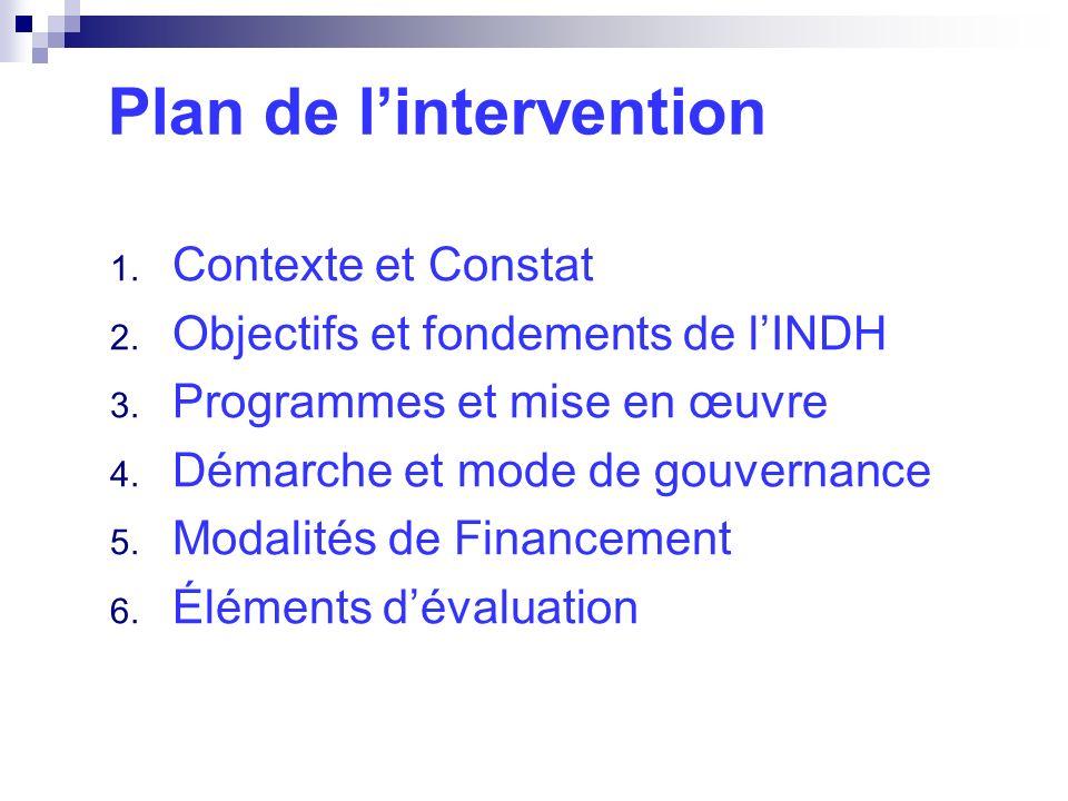 Plan de lintervention 1.Contexte et Constat 2. Objectifs et fondements de lINDH 3.
