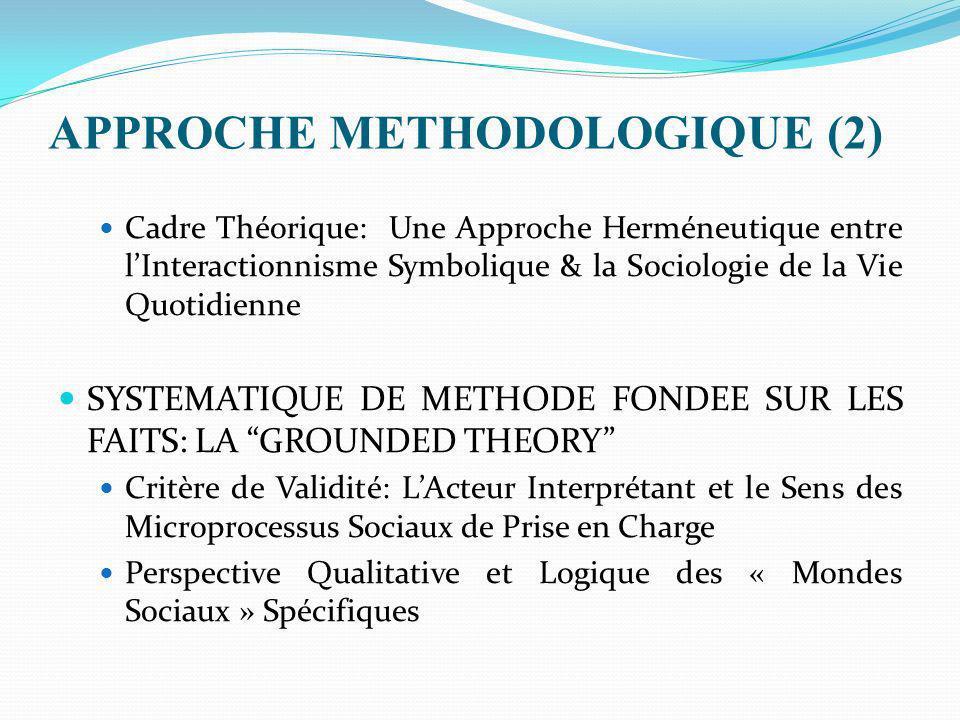 APPROCHE METHODOLOGIQUE (2) Cadre Théorique: Une Approche Herméneutique entre lInteractionnisme Symbolique & la Sociologie de la Vie Quotidienne SYSTE