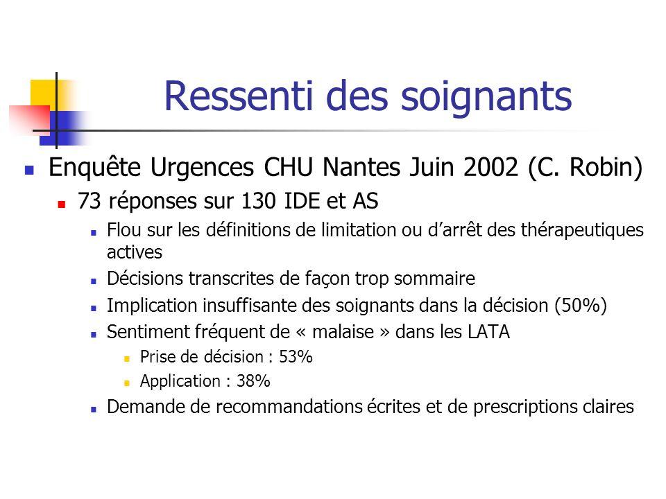 Ressenti des soignants Enquête Urgences CHU Nantes Juin 2002 (C. Robin) 73 réponses sur 130 IDE et AS Flou sur les définitions de limitation ou darrêt