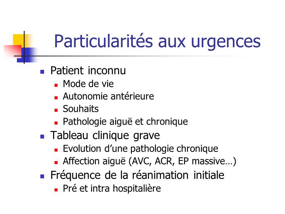 Particularités aux urgences Patient inconnu Mode de vie Autonomie antérieure Souhaits Pathologie aiguë et chronique Tableau clinique grave Evolution d