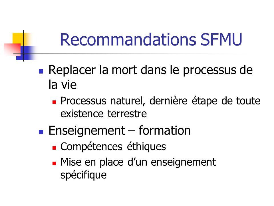 Recommandations SFMU Replacer la mort dans le processus de la vie Processus naturel, dernière étape de toute existence terrestre Enseignement – format