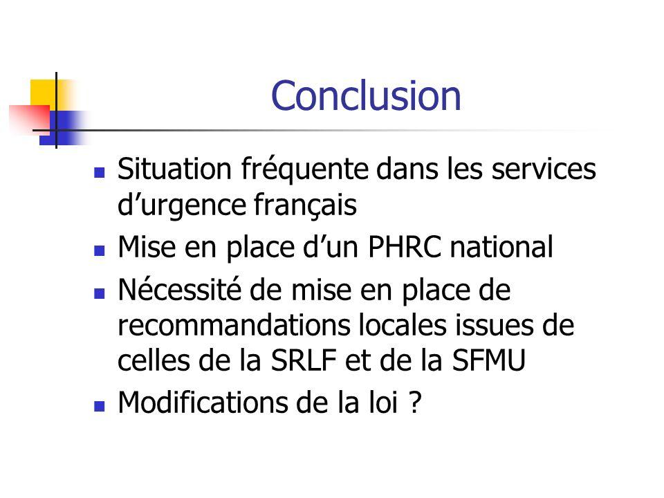 Conclusion Situation fréquente dans les services durgence français Mise en place dun PHRC national Nécessité de mise en place de recommandations local