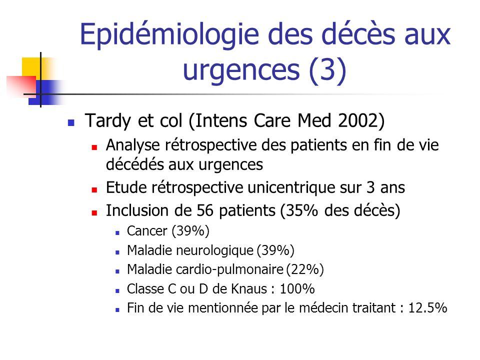 Epidémiologie des décès aux urgences (3) Tardy et col (Intens Care Med 2002) Analyse rétrospective des patients en fin de vie décédés aux urgences Etu