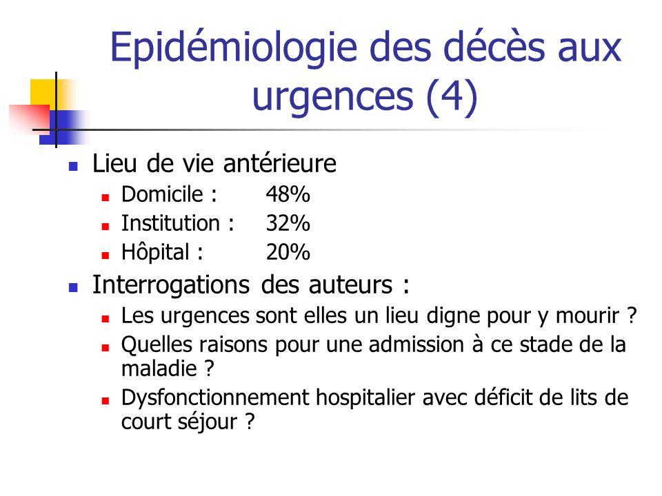 Epidémiologie des décès aux urgences (4) Lieu de vie antérieure Domicile : 48% Institution : 32% Hôpital :20% Interrogations des auteurs : Les urgence