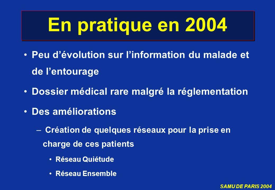 SAMU DE PARIS 2004 En pratique en 2004 Peu dévolution sur linformation du malade et de lentourage Dossier médical rare malgré la réglementation Des am