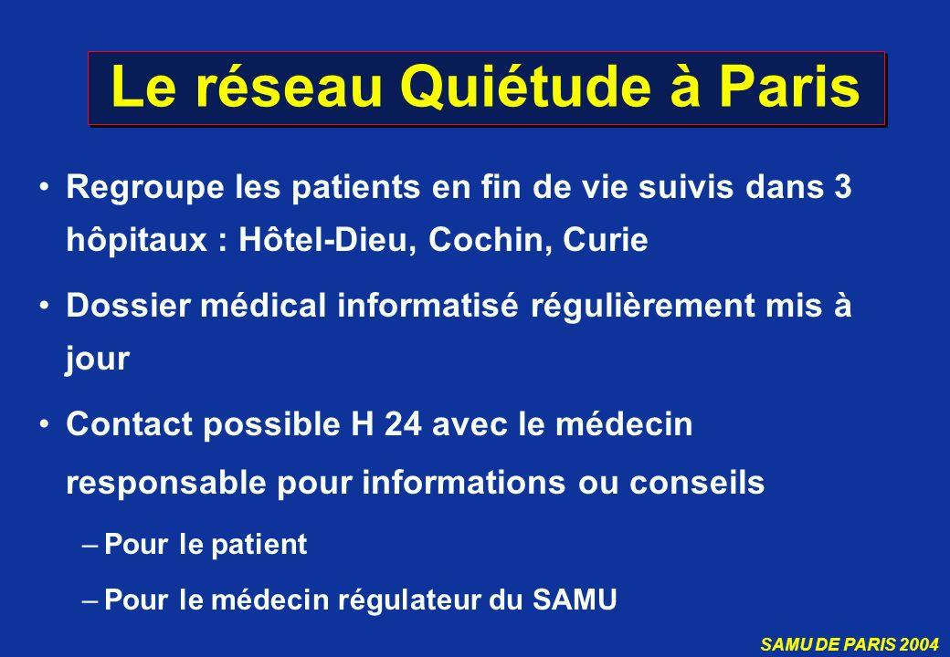 SAMU DE PARIS 2004 Le réseau Quiétude à Paris Regroupe les patients en fin de vie suivis dans 3 hôpitaux : Hôtel-Dieu, Cochin, Curie Dossier médical i