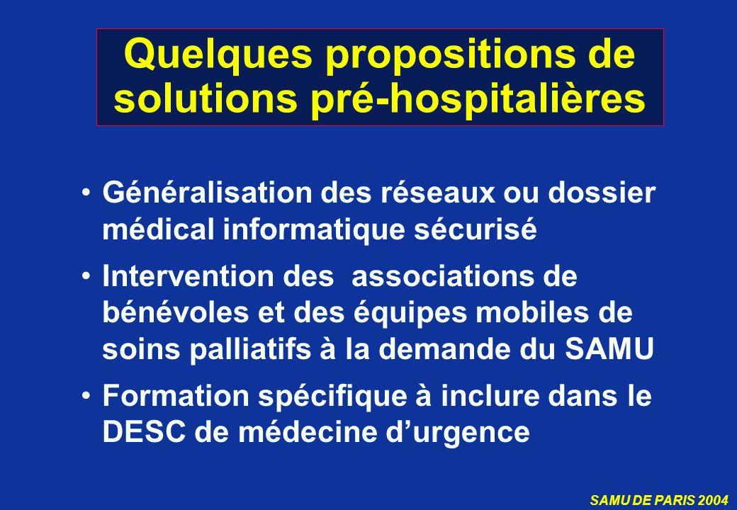 SAMU DE PARIS 2004 Quelques propositions de solutions pré-hospitalières Généralisation des réseaux ou dossier médical informatique sécurisé Interventi