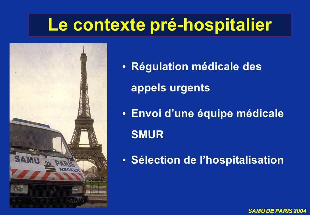 SAMU DE PARIS 2004 Le contexte pré-hospitalier Régulation médicale des appels urgents Envoi dune équipe médicale SMUR Sélection de lhospitalisation