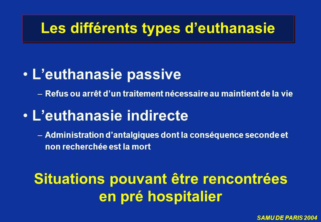 SAMU DE PARIS 2004 Les différents types deuthanasie Leuthanasie passive –Refus ou arrêt dun traitement nécessaire au maintient de la vie Leuthanasie i