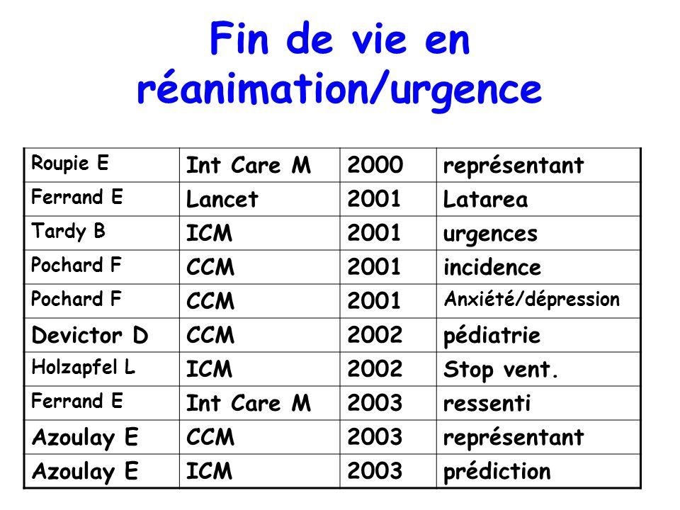 Fin de vie en réanimation/urgence Roupie E Int Care M2000représentant Ferrand E Lancet2001Latarea Tardy B ICM2001urgences Pochard F CCM2001incidence P
