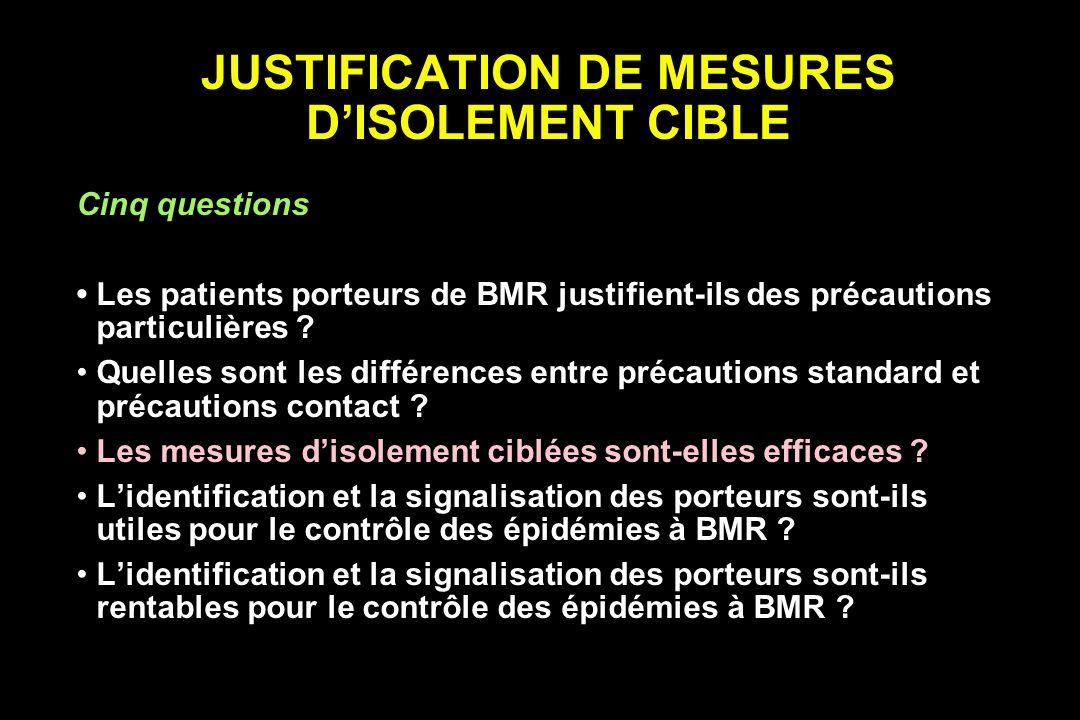 JUSTIFICATION DE MESURES DISOLEMENT CIBLE Cinq questions Les patients porteurs de BMR justifient-ils des précautions particulières ? Quelles sont les