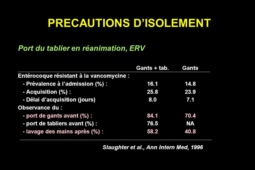 PRECAUTIONS DISOLEMENT Port du tablier en réanimation, ERV Gants + tab.Gants Entérocoque résistant à la vancomycine : - Prévalence à ladmission (%) :1