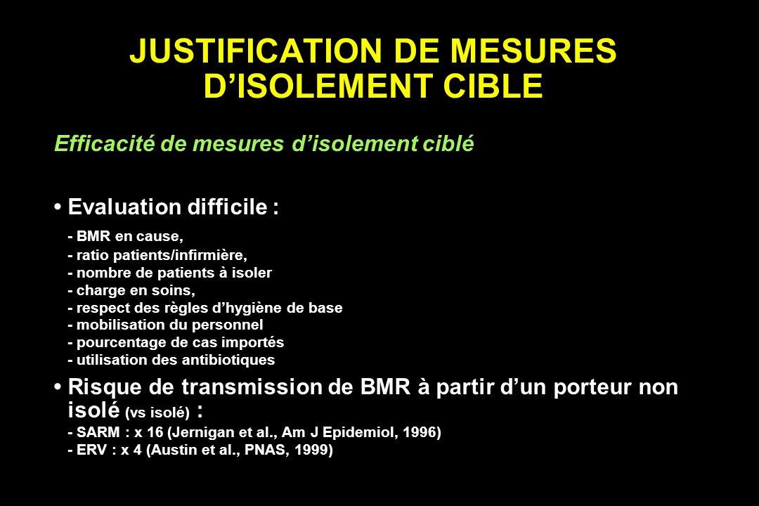 JUSTIFICATION DE MESURES DISOLEMENT CIBLE Efficacité de mesures disolement ciblé Evaluation difficile : - BMR en cause, - ratio patients/infirmière, -