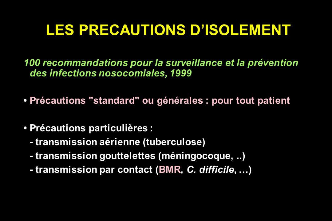 D après Pittet et coll, Arch Intern Med 1999, 159: 821-6 300 200 100 04 8 12 16 Nb colonies bactériennes Durée du soin (min) PRECAUTIONS DISOLEMENT : GANTS Mains non gantées Mains gantées