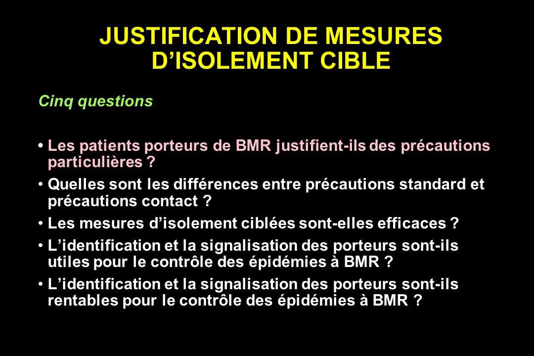 IMPACT DE LA MULTIRESISTANCE Morbidité des infections à BMR Analyse complexe (terrain sous-jacent, date de survenue des infections, problèmes dappariement, …) Augmentation des durées de séjour, IN à BMR (vs bactéries sensibles) - septicémie à entérocoque V-R (Shay, 1995) :3.5 j.
