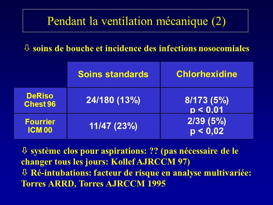 Pendant la ventilation mécanique (2) soins de bouche et incidence des infections nosocomiales Soins standardsChlorhexidine 24/180 (13%)8/173 (5%) p <