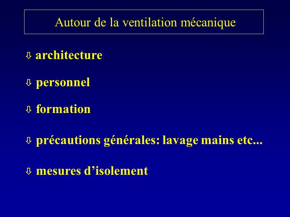 Autour de la ventilation mécanique architecture personnel formation précautions générales: lavage mains etc... mesures disolement