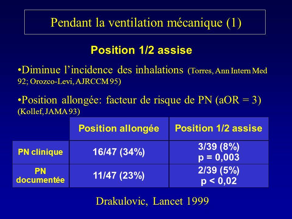 Pendant la ventilation mécanique (1) Position 1/2 assise Diminue lincidence des inhalations (Torres, Ann Intern Med 92; Orozco-Levi, AJRCCM 95) Positi