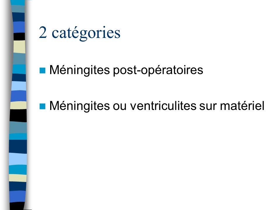 2 catégories Méningites post-opératoires Méningites ou ventriculites sur matériel