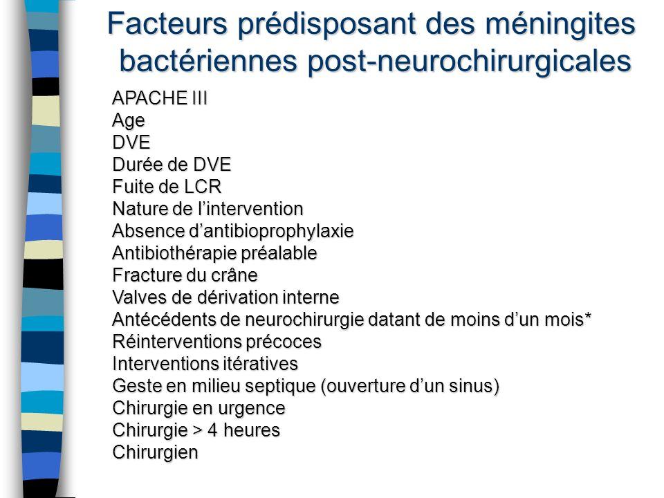 Facteurs prédisposant des méningites bactériennes post-neurochirurgicales APACHE III AgeDVE Durée de DVE Fuite de LCR Nature de lintervention Absence