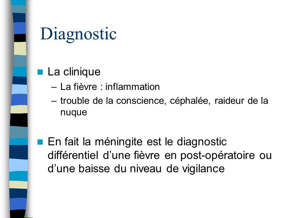 Diagnostic La clinique –La fièvre : inflammation –trouble de la conscience, céphalée, raideur de la nuque En fait la méningite est le diagnostic diffé