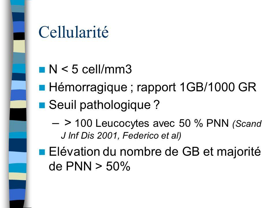 Cellularité N < 5 cell/mm3 Hémorragique ; rapport 1GB/1000 GR Seuil pathologique ? – > 100 Leucocytes avec 50 % PNN (Scand J Inf Dis 2001, Federico et