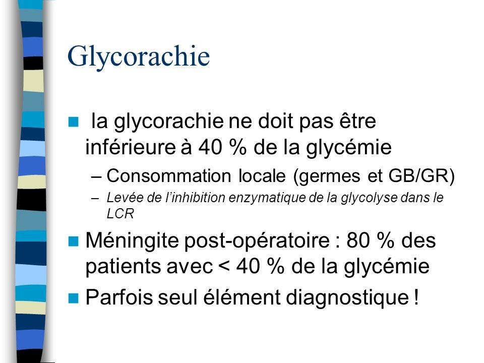 Glycorachie la glycorachie ne doit pas être inférieure à 40 % de la glycémie –Consommation locale (germes et GB/GR) –Levée de linhibition enzymatique
