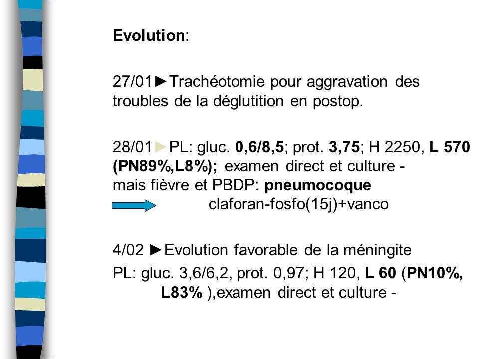 Evolution: 27/01Trachéotomie pour aggravation des troubles de la déglutition en postop. 28/01PL: gluc. 0,6/8,5; prot. 3,75; H 2250, L 570 (PN89%,L8%);