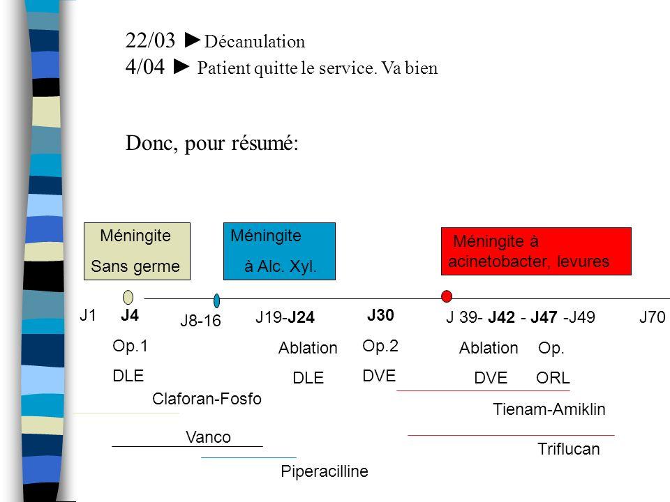J1 J4 Op.1 DLE J19-J24 Ablation DLE J30 Op.2 DVE J 39- J42 - J47 -J49 Ablation Op. DVE ORL J70 Méningite à Alc. Xyl. Méningite à acinetobacter, levure