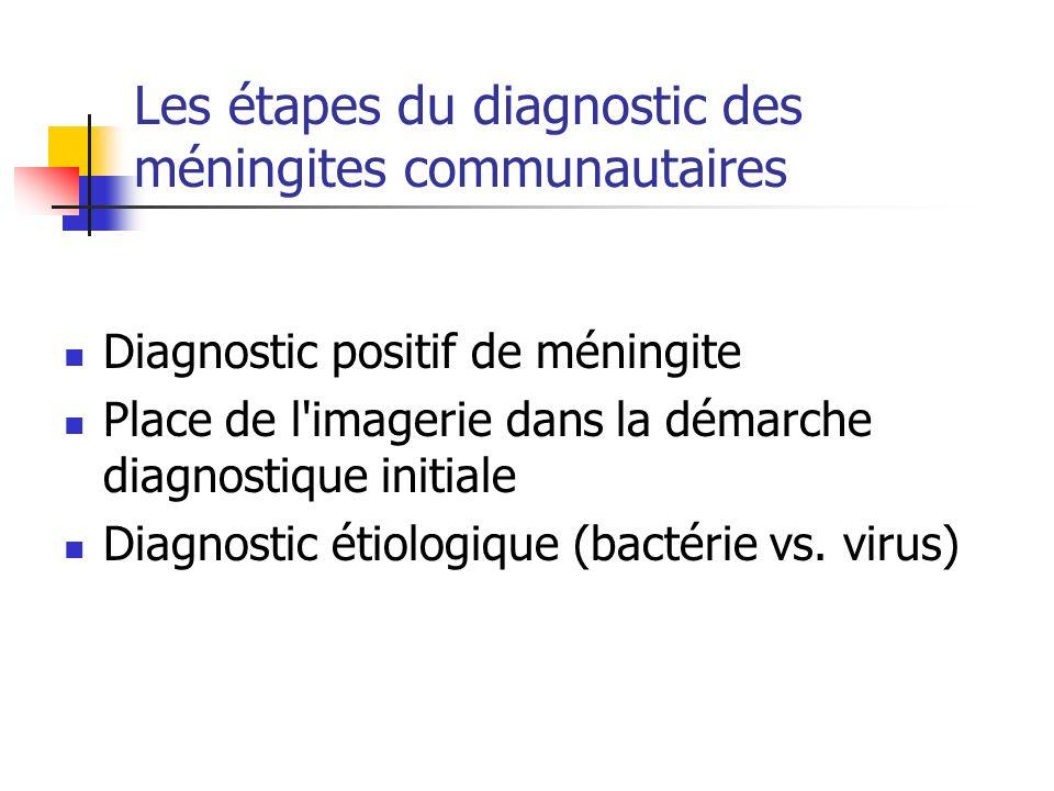 Les étapes du diagnostic des méningites communautaires Diagnostic positif de méningite Place de l imagerie dans la démarche diagnostique initiale Diagnostic étiologique (bactérie vs.
