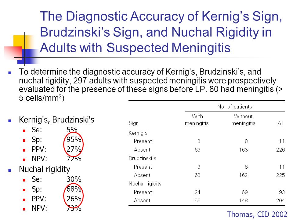 The Diagnostic Accuracy of Kernigs Sign, Brudzinskis Sign, and Nuchal Rigidity in Adults with Suspected Meningitis To determine the diagnostic accurac