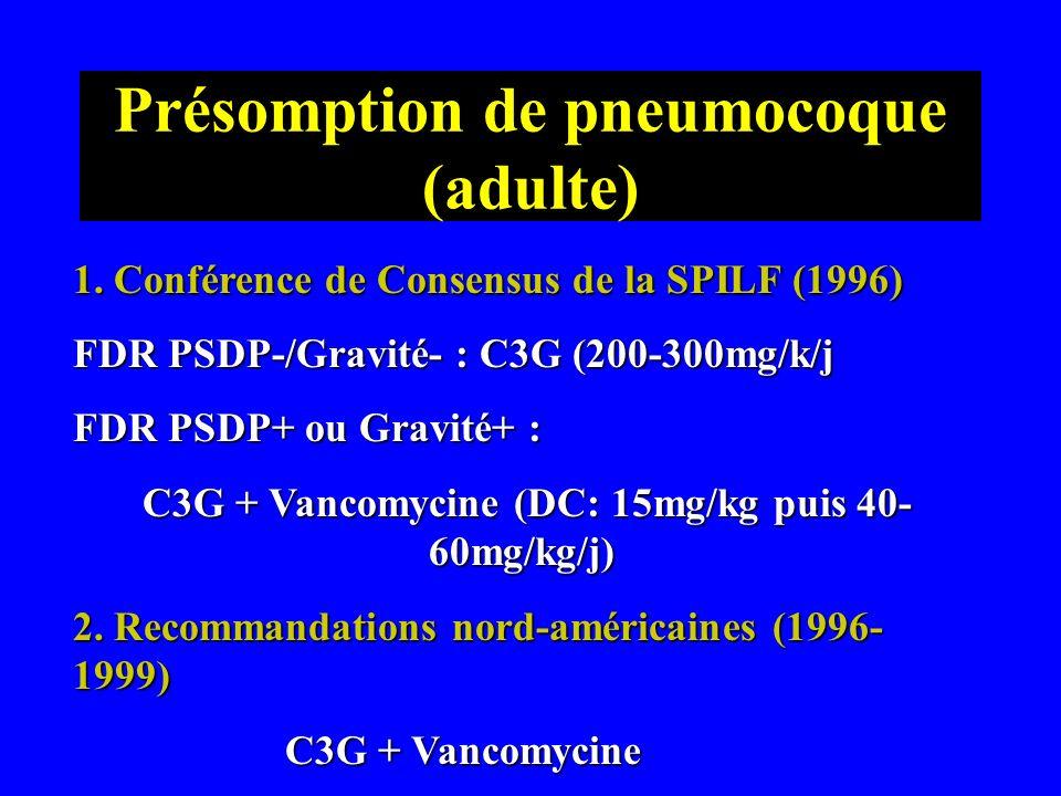 Présomption de pneumocoque (adulte) 1. Conférence de Consensus de la SPILF (1996) FDR PSDP-/Gravité- : C3G (200-300mg/k/j FDR PSDP+ ou Gravité+ : C3G