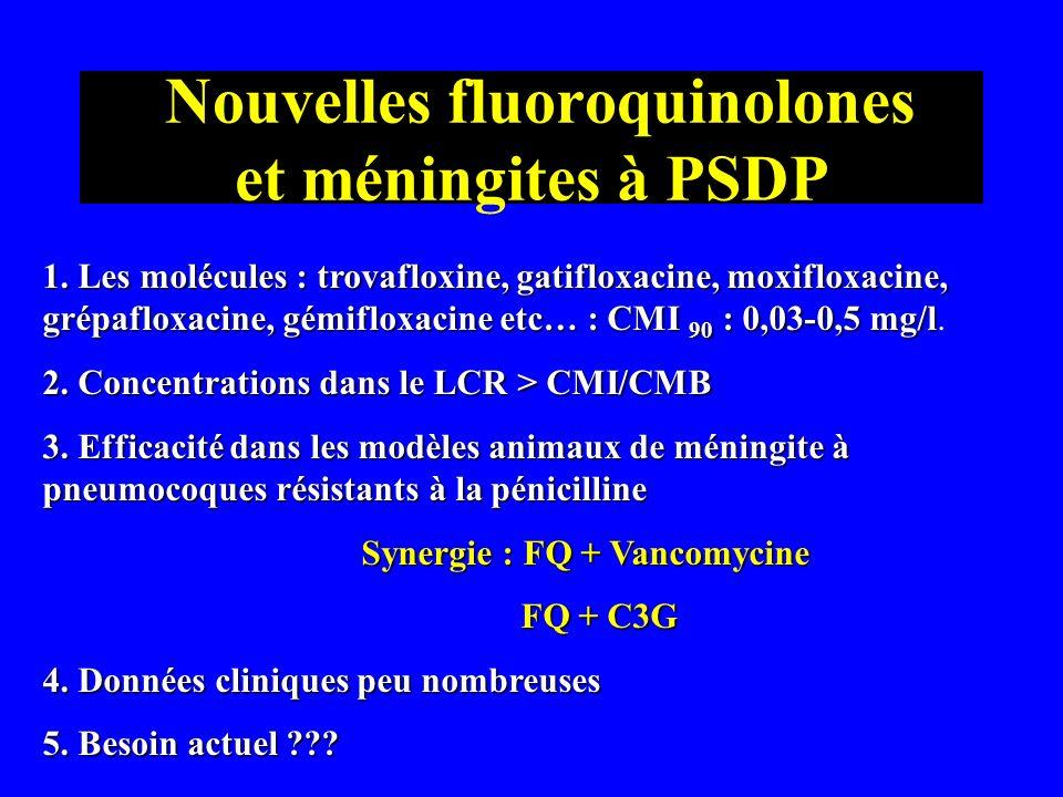 Nouvelles fluoroquinolones et méningites à PSDP 1. Les molécules : trovafloxine, gatifloxacine, moxifloxacine, grépafloxacine, gémifloxacine etc… : CM