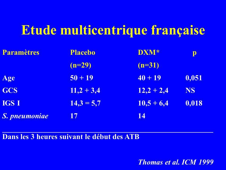 Etude multicentrique française ParamètresPlaceboDXM* p (n=29)(n=31) Age50 + 1940 + 19 0,051 GCS11,2 + 3,412,2 + 2,4 NS IGS I14,3 = 5,710,5 + 6,4 0,018