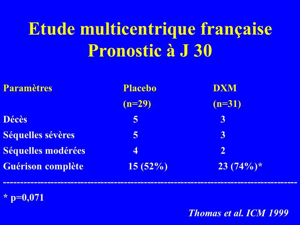 Etude multicentrique française Pronostic à J 30 ParamètresPlaceboDXM (n=29)(n=31) Décès 5 3 Séquelles sévères 5 3 Séquelles modérées 4 2 Guérison comp