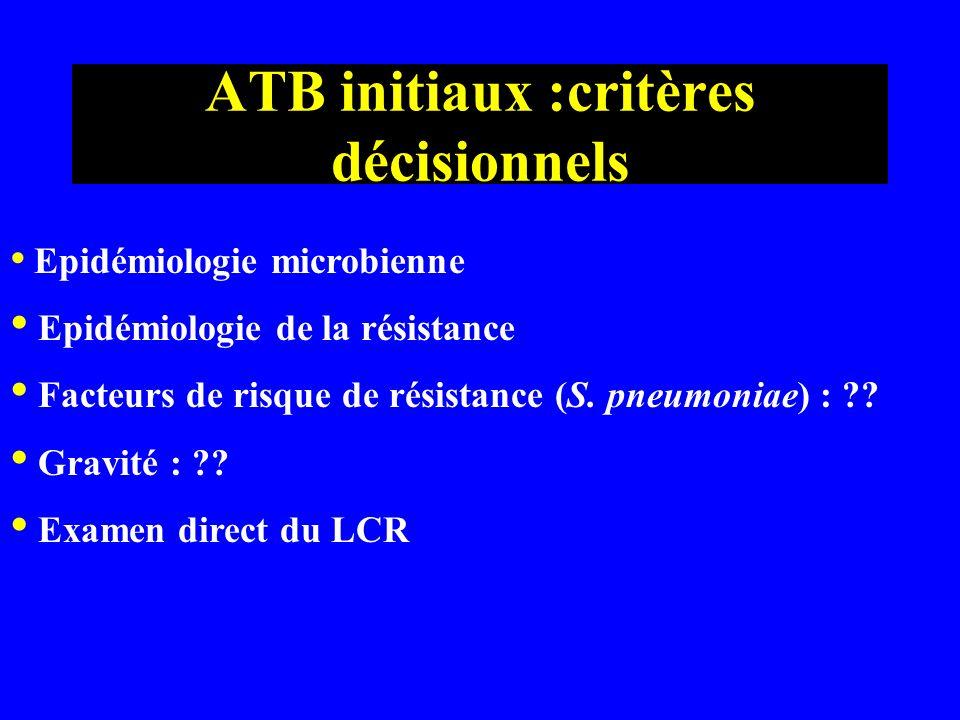 ATB initiaux :critères décisionnels Epidémiologie microbienne Epidémiologie de la résistance Facteurs de risque de résistance (S. pneumoniae) : ?? Gra