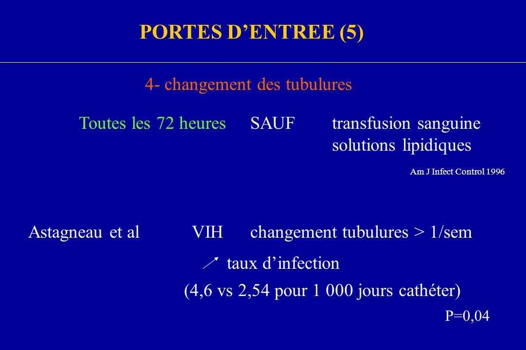 4- changement des tubulures Toutes les 72 heuresSAUFtransfusion sanguine solutions lipidiques Am J Infect Control 1996 Astagneau et alVIHchangement tu