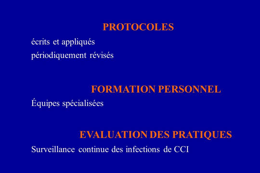 PROTOCOLES écrits et appliqués périodiquement révisés FORMATION PERSONNEL Équipes spécialisées EVALUATION DES PRATIQUES Surveillance continue des infe