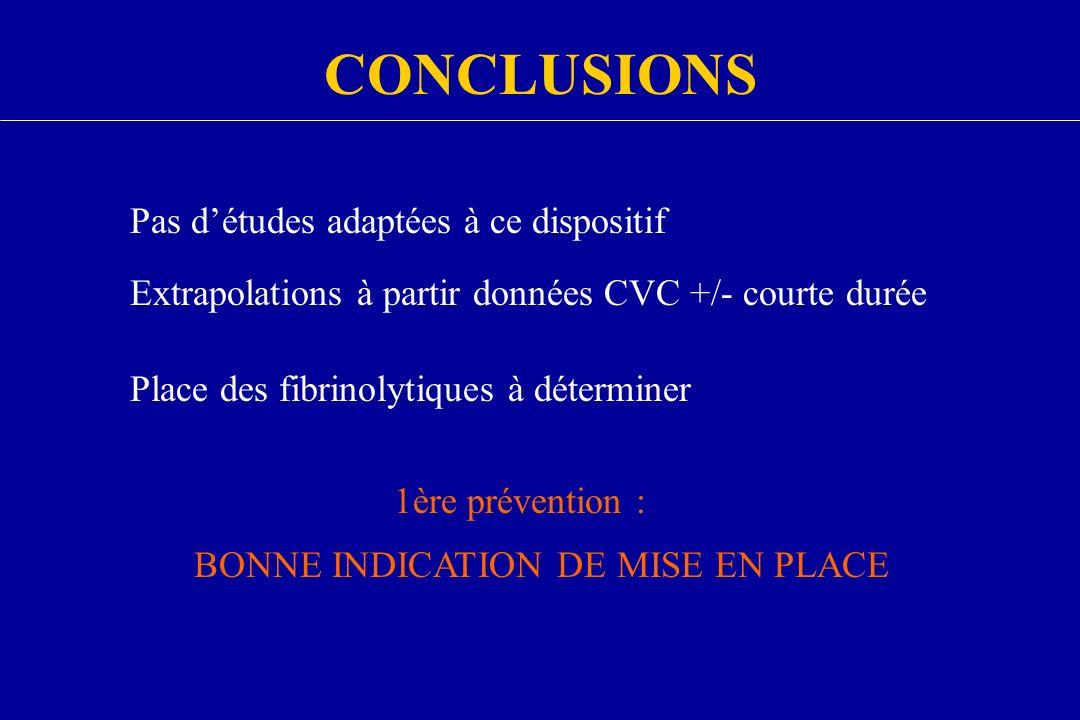 CONCLUSIONS Pas détudes adaptées à ce dispositif Extrapolations à partir données CVC +/- courte durée Place des fibrinolytiques à déterminer 1ère prév