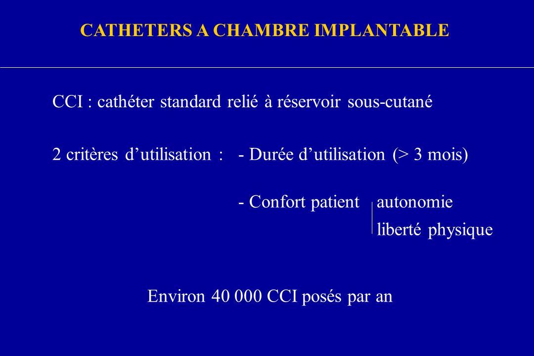 CCI : cathéter standard relié à réservoir sous-cutané 2 critères dutilisation :- Durée dutilisation (> 3 mois) - Confort patientautonomie liberté phys
