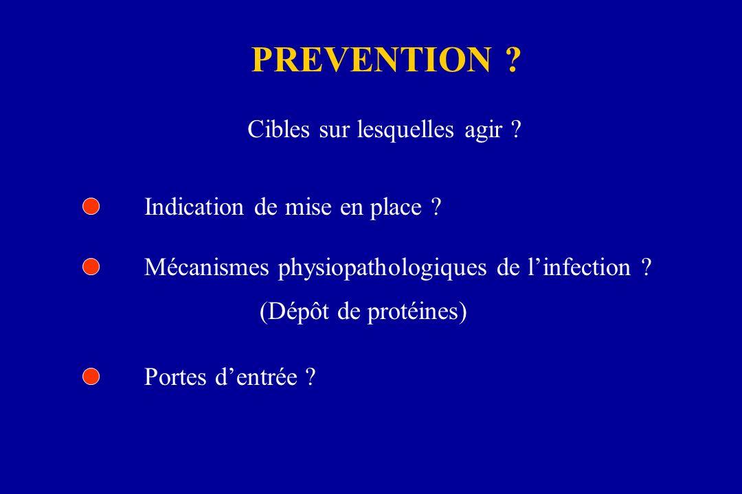 PREVENTION ? Indication de mise en place ? Mécanismes physiopathologiques de linfection ? (Dépôt de protéines) Portes dentrée ? Cibles sur lesquelles