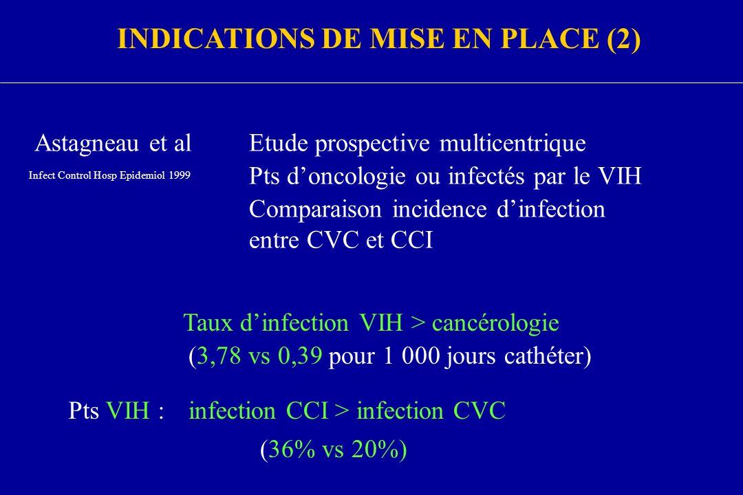 Astagneau et al Pts doncologie ou infectés par le VIH Etude prospective multicentrique Comparaison incidence dinfection entre CVC et CCI Taux dinfecti
