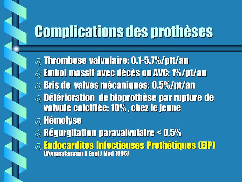 Complications des prothèses b Thrombose valvulaire: 0.1-5.7%/ptt/an b Embol massif avec décès ou AVC: 1%/pt/an b Bris de valves mécaniques: 0.5%/pt/an
