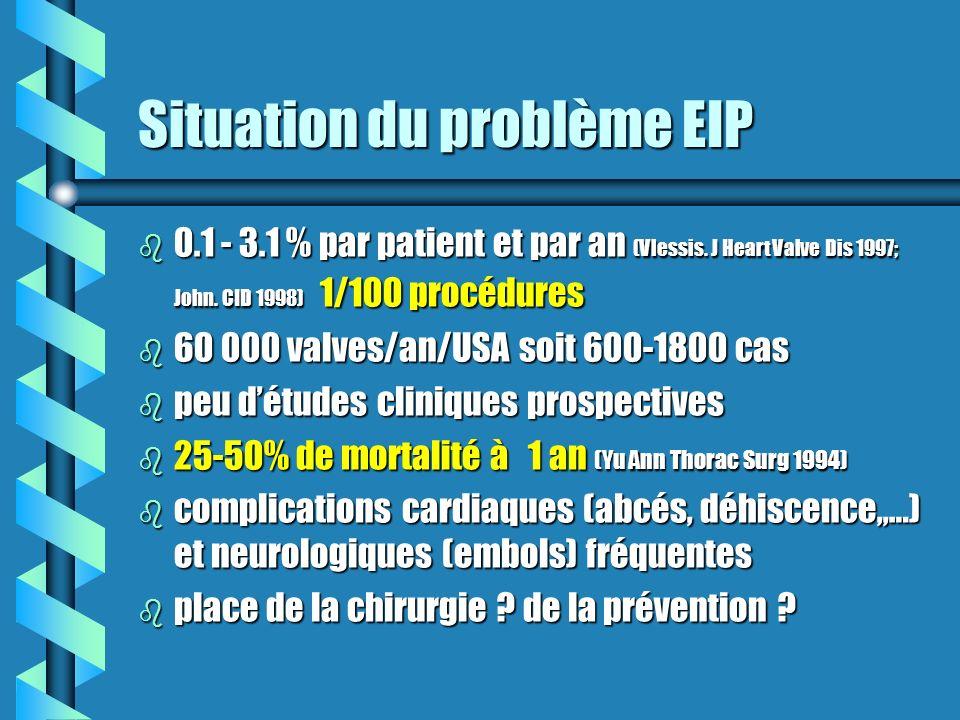 Situation du problème EIP b 0.1 - 3.1 % par patient et par an (Vlessis. J Heart Valve Dis 1997; John. CID 1998) 1/100 procédures b 60 000 valves/an/US