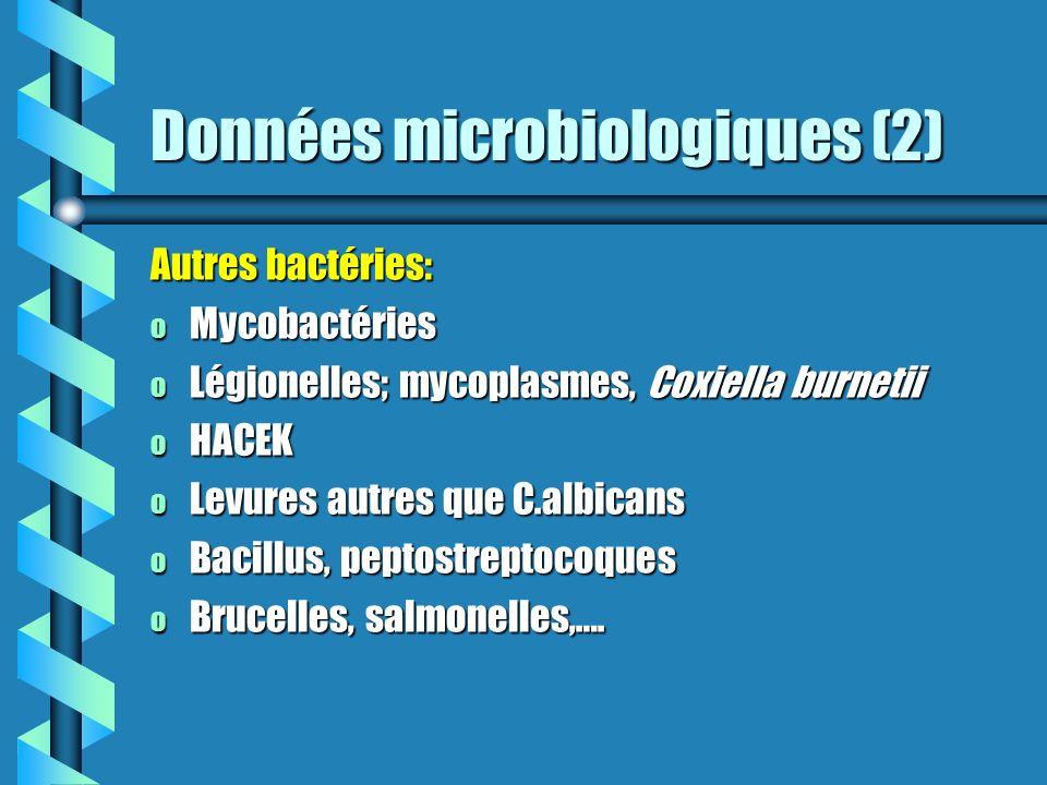 Données microbiologiques (2) Autres bactéries: o Mycobactéries o Légionelles; mycoplasmes, Coxiella burnetii o HACEK o Levures autres que C.albicans o