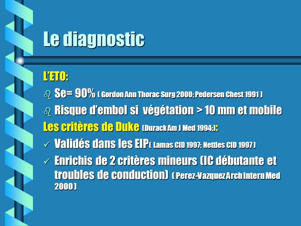 Le diagnostic LETO: b Se= 90% ( Gordon Ann Thorac Surg 2000; Pedersen Chest 1991 ) b Risque dembol si végétation > 10 mm et mobile Les critères de Duk