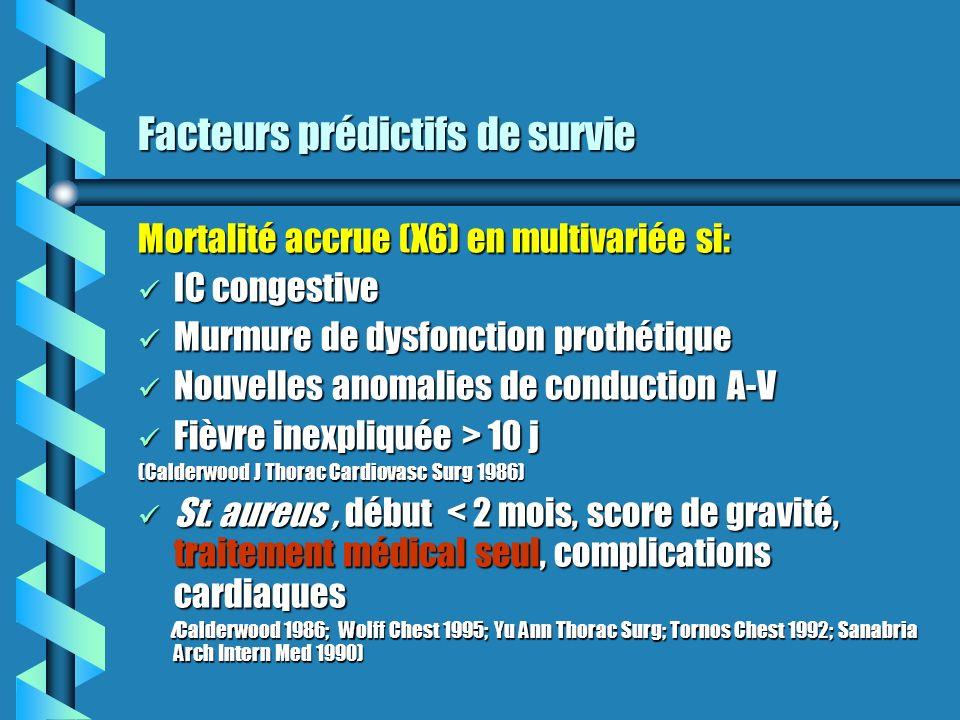 Facteurs prédictifs de survie Mortalité accrue (X6) en multivariée si: IC congestive IC congestive Murmure de dysfonction prothétique Murmure de dysfo