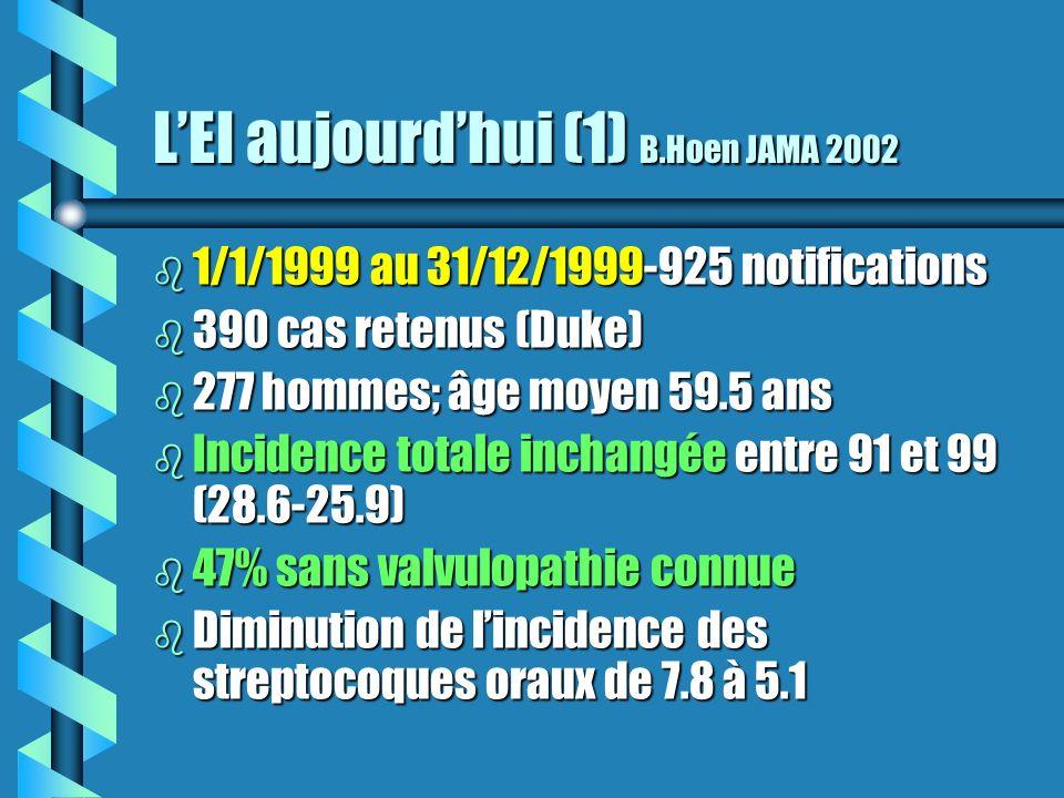 LEI aujourdhui (1) B.Hoen JAMA 2002 b 1/1/1999 au 31/12/1999-925 notifications b 390 cas retenus (Duke) b 277 hommes; âge moyen 59.5 ans b Incidence t