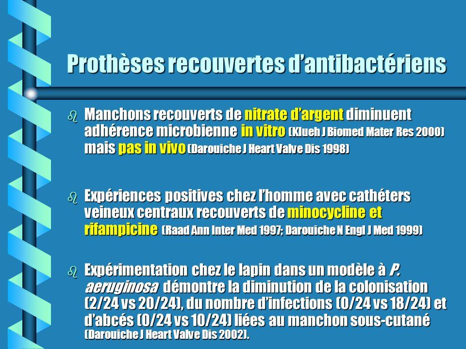 Prothèses recouvertes dantibactériens b Manchons recouverts de nitrate dargent diminuent adhérence microbienne in vitro (Klueh J Biomed Mater Res 2000